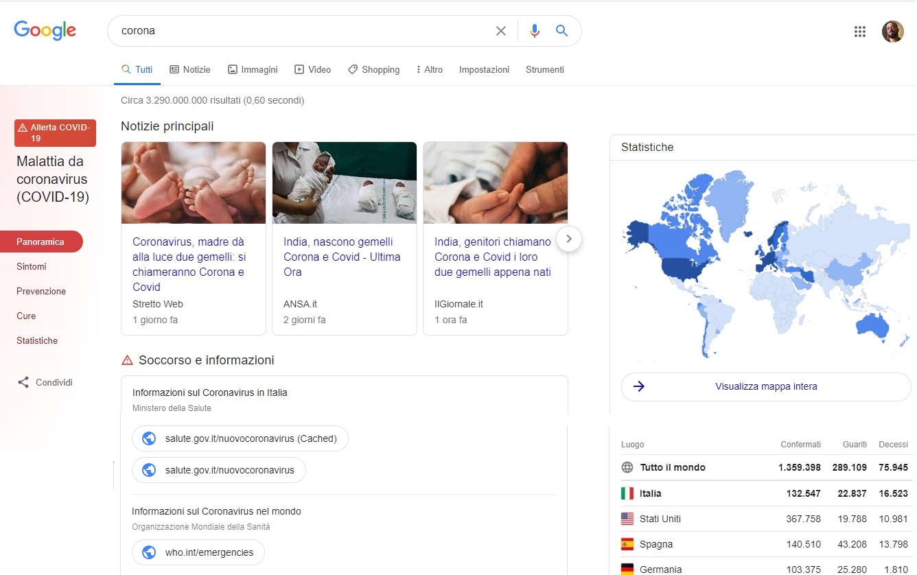 """cambiamento serp di Google per la parola chiave """"Corona"""""""